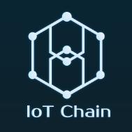 IoT Chain-ITC